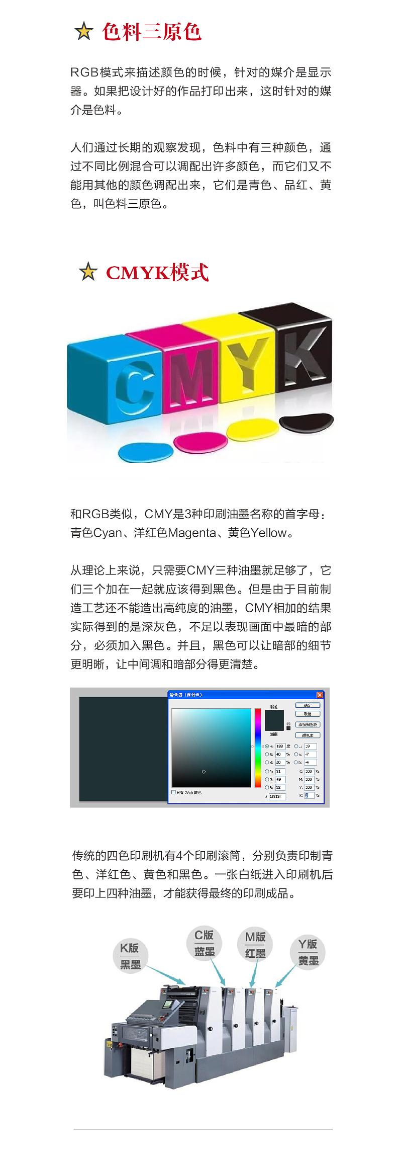 颜色不准该不该设计师背锅?三分钟让你读懂印刷色彩知识。
