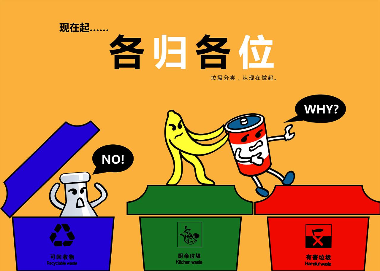 各归各位 垃圾分类公益海报