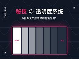 UI设计规范中文字色彩的透明度