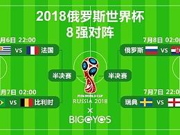 【原创】【大眼鼓×2018俄罗斯世界杯8强小队】