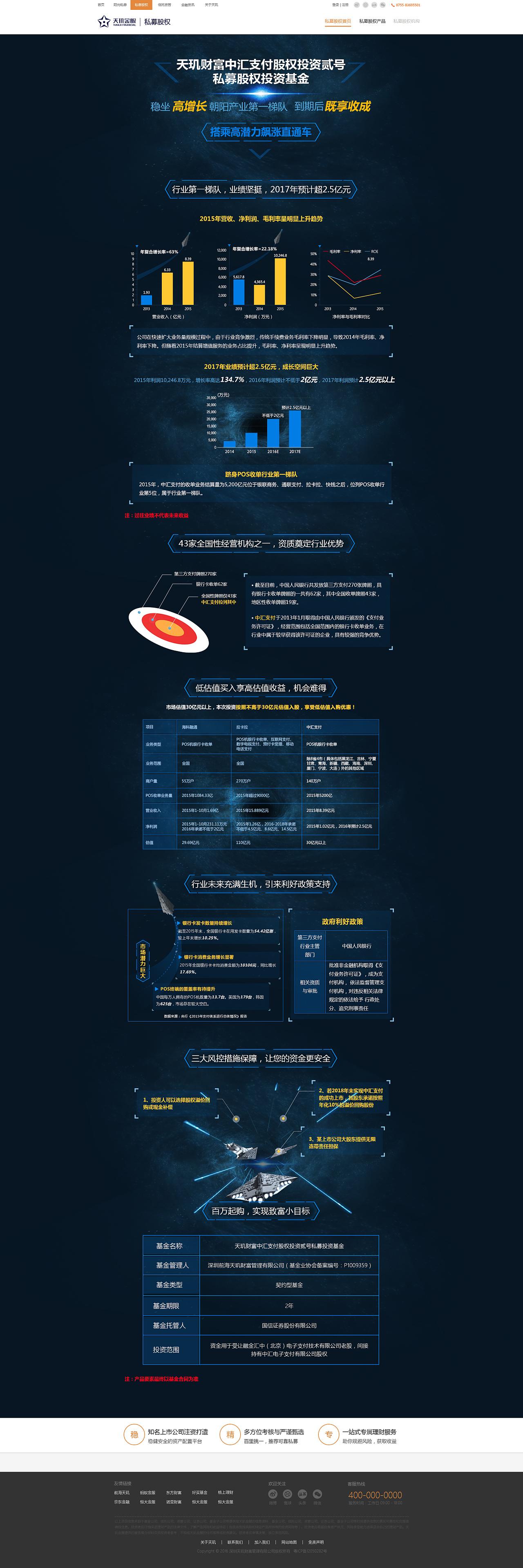 金融产品专题设计图片