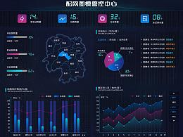 大数据——配网图模管理中心