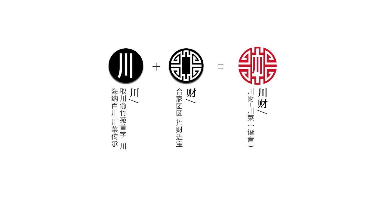品牌设计丨川菜标志丨川菜logo图片