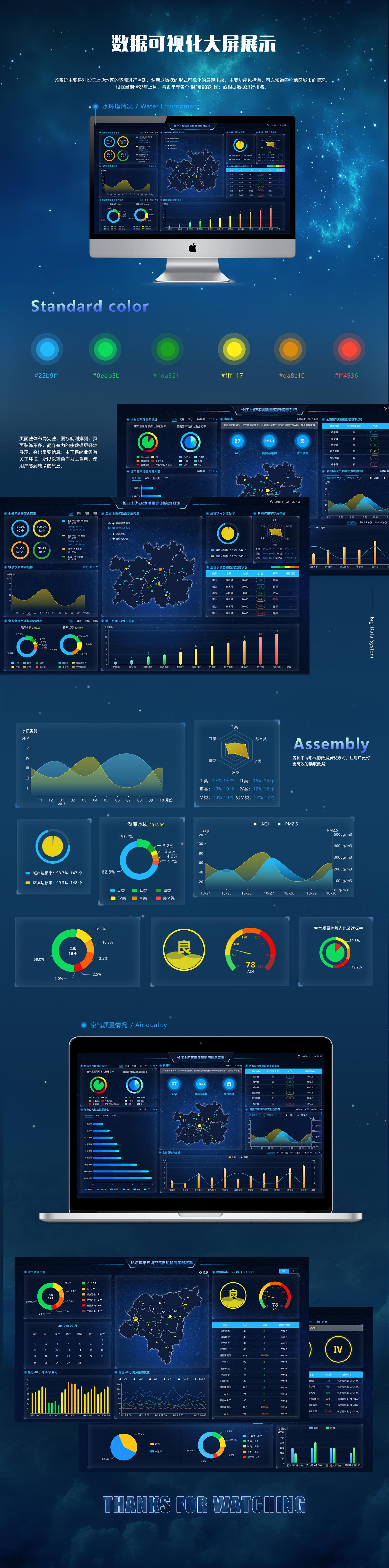 上海空气质量_数据大屏看板|UI|其他UI |chai辰 - 原创作品 - 站酷 (ZCOOL)