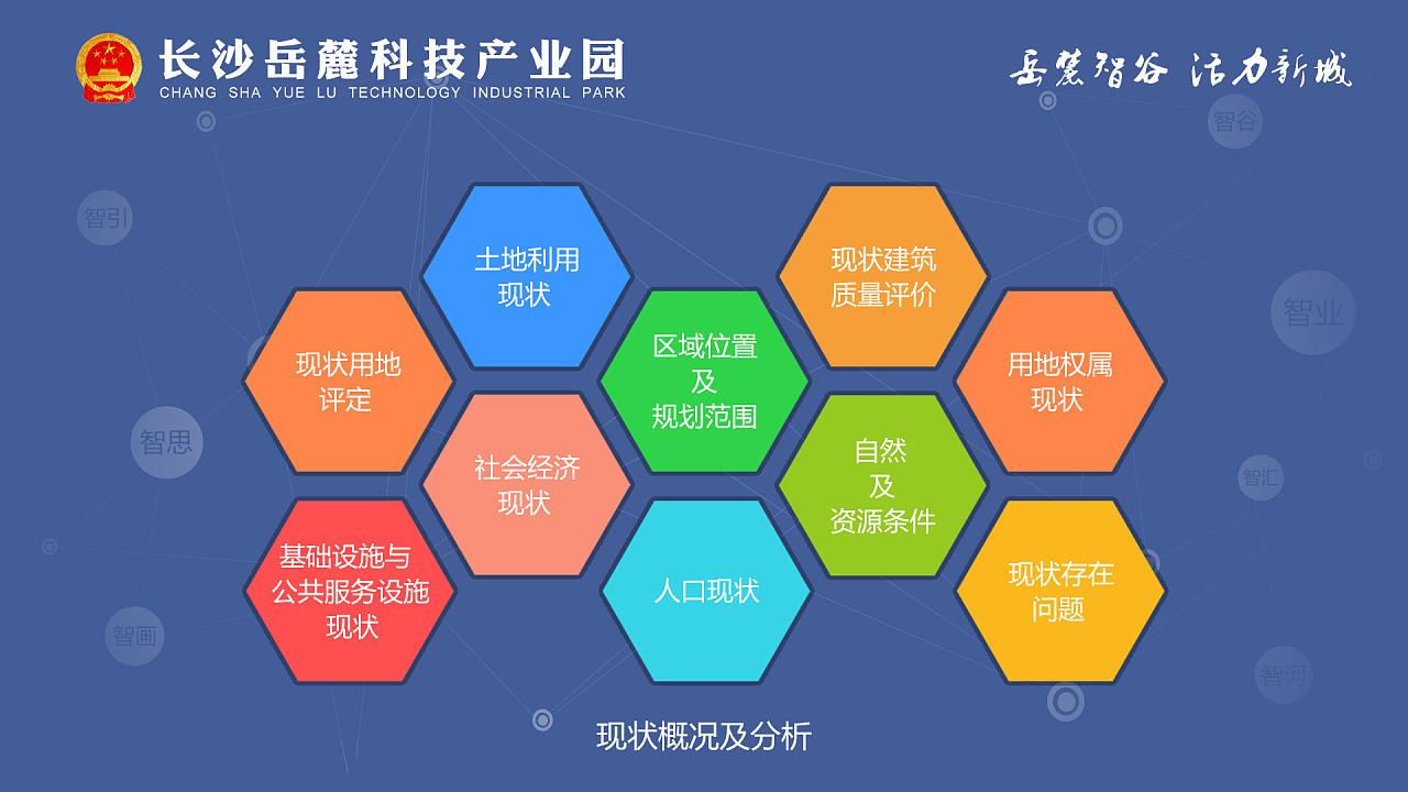 触摸屏UI设计 UI 软件界面 Alim7 - 原创作品 - 站酷 (ZCOOL)
