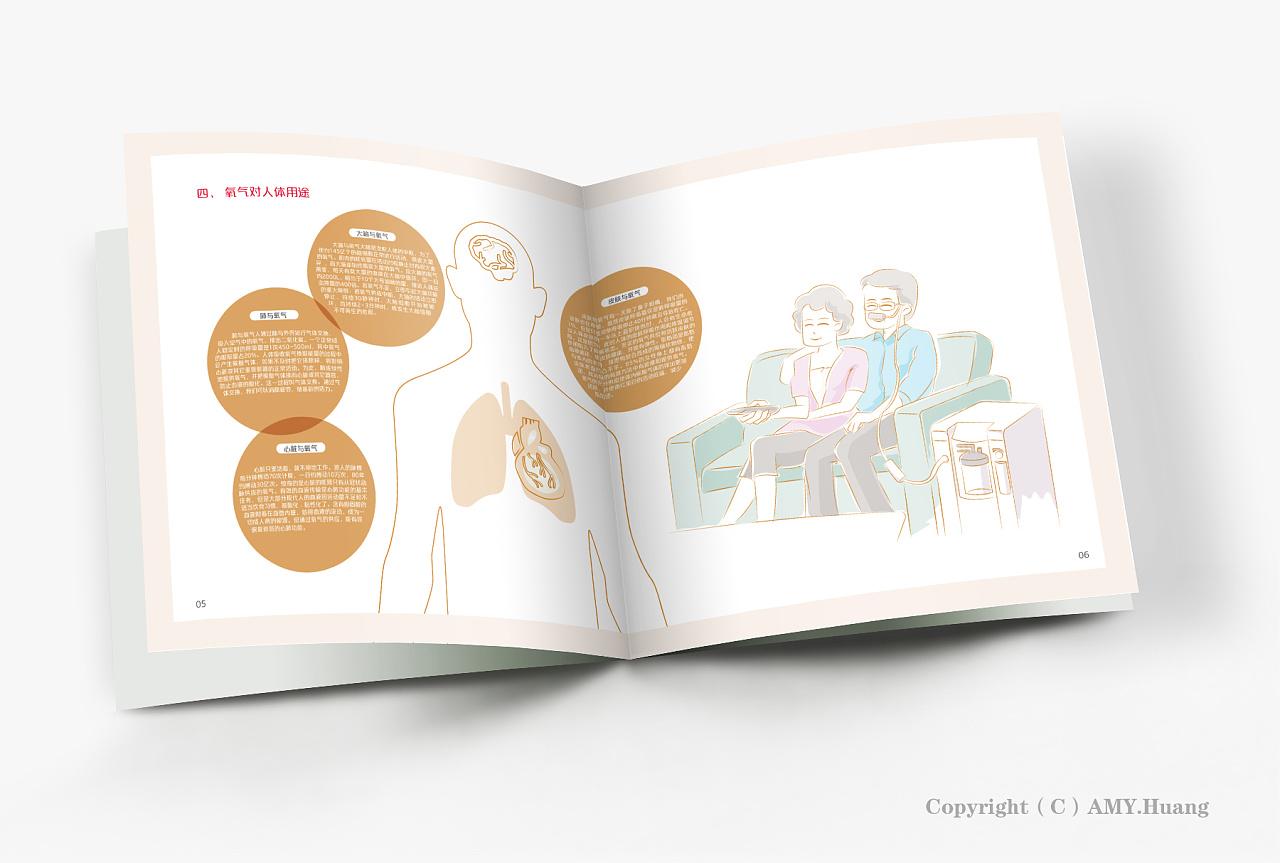 【手绘版】产品简易说明书