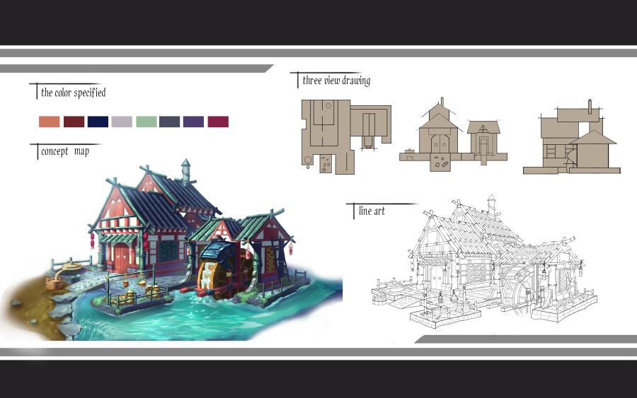 建筑 磨坊/功能性建筑磨坊创作于2015年7月21日