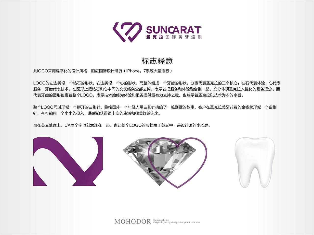 标志提案 logo设计 牙科标志 医疗logo 标志应用 vi