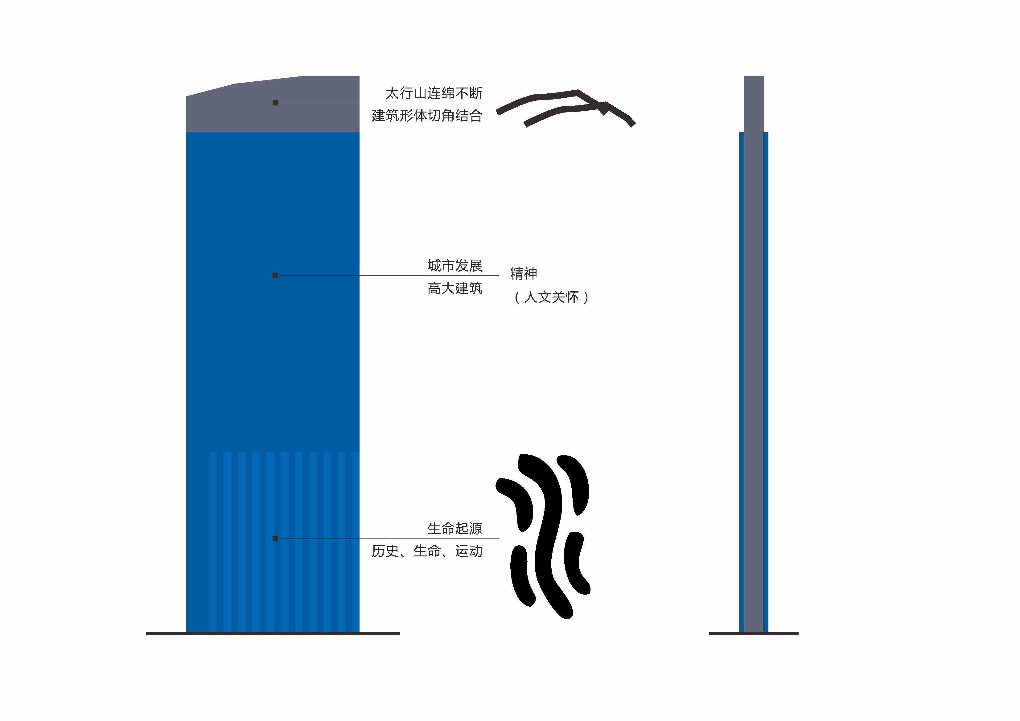 环境规划-导向标识篇 空间 导视设计 haohaizimaidou图片