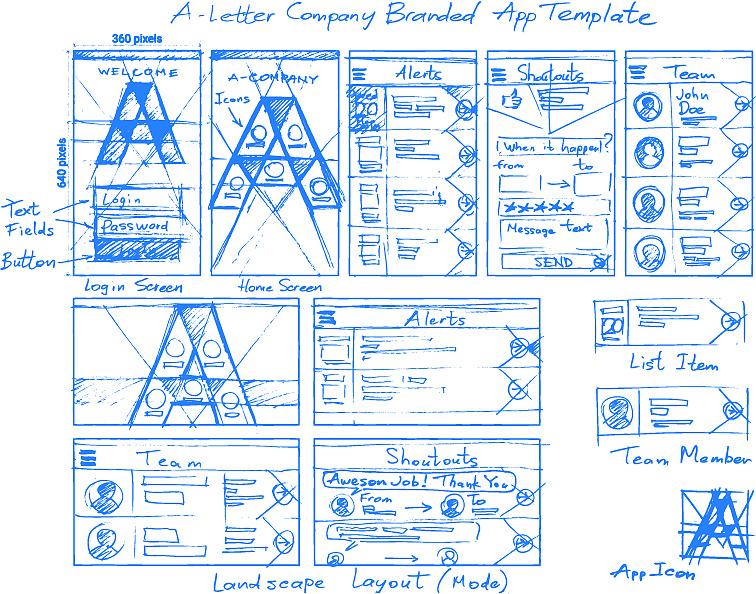 手绘 产品交互流程图