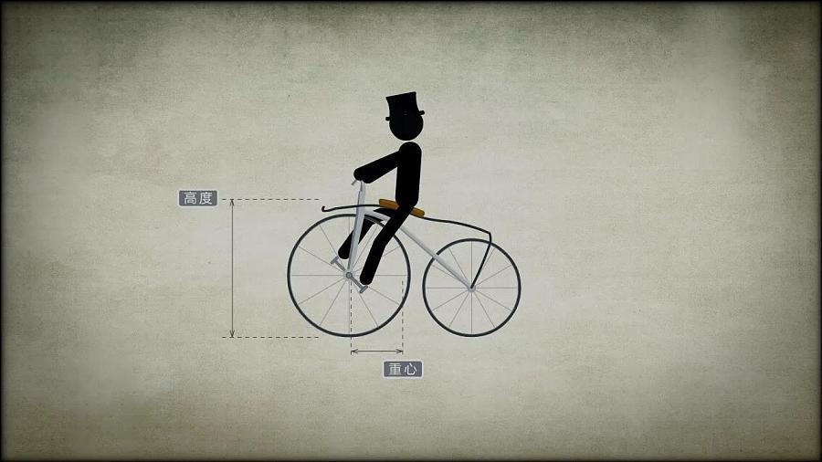 自行车发展史(part1) 交通工具 工业\/产品 kams