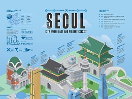 1809 Seoul Infographic Poster