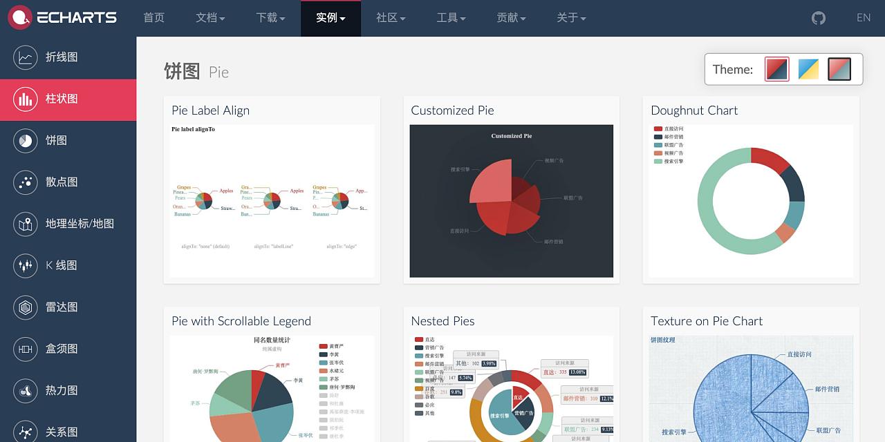 大屏可视化数据-及UI常用工具库苏丹室内设计师图片