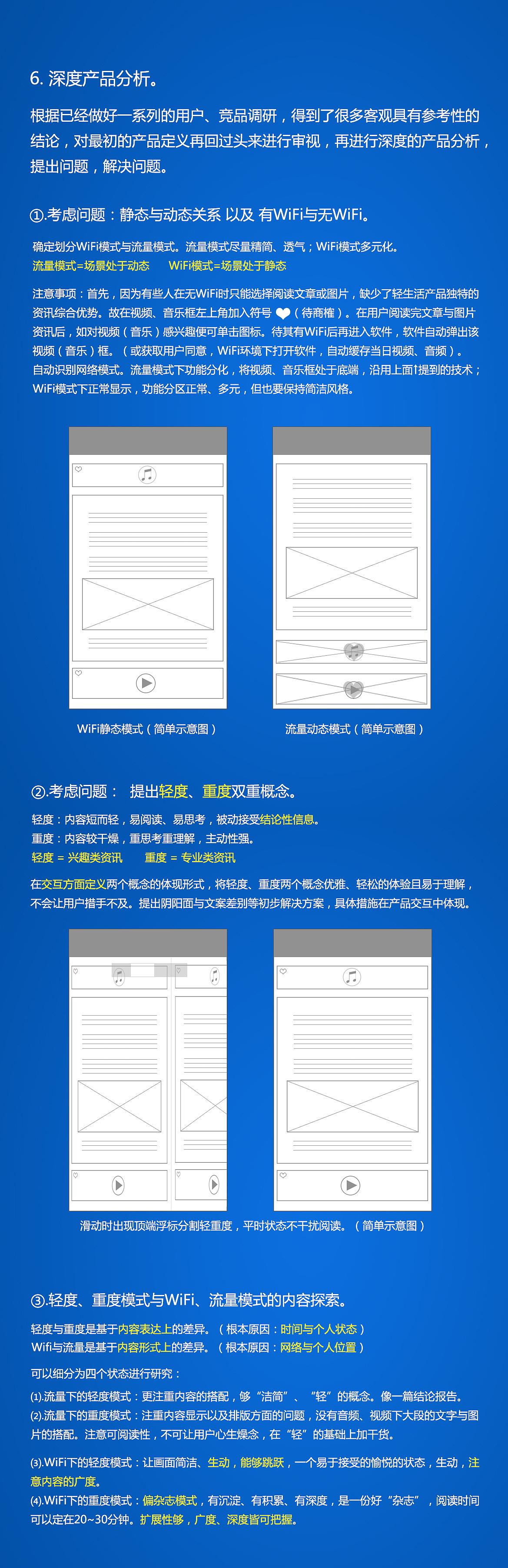 生活资讯_轻生活—资讯类APP 从无到有 前期产品需求分析到后期UI设计全 ...