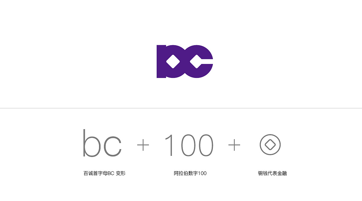 服logo_百诚金服 logo 设计