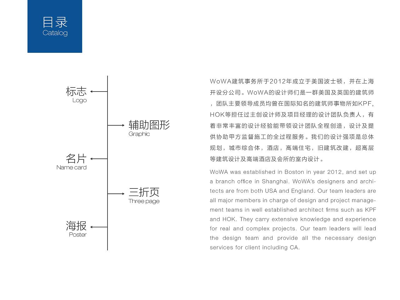 wowa建筑设计稿游戏海报设计的现状和作用图片