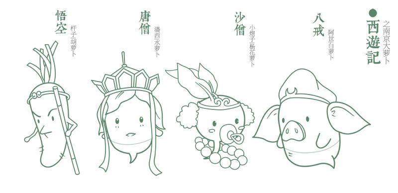 nanjing02turnip南京大萝卜-表情|平面其他|平面