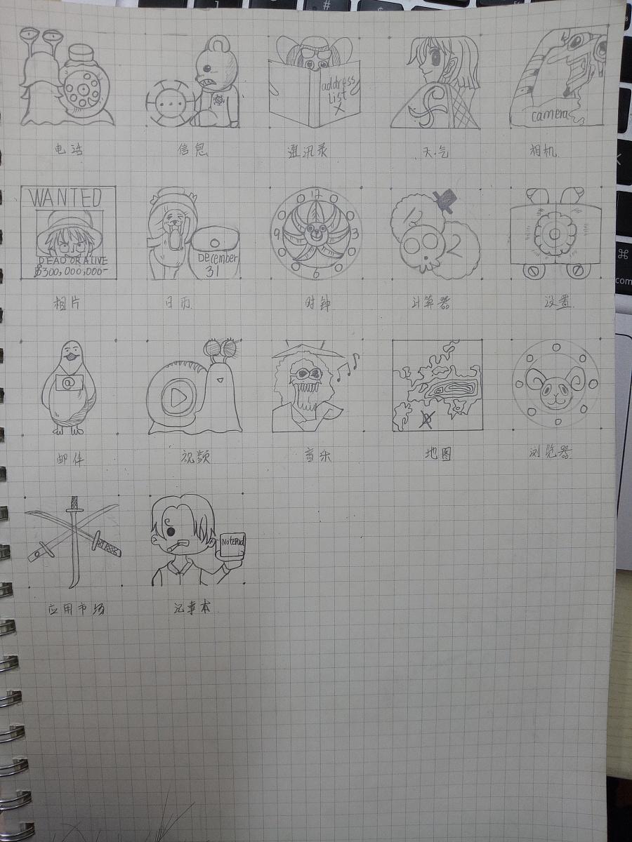 手绘标准图标,异形图标,猫咪老师表情包