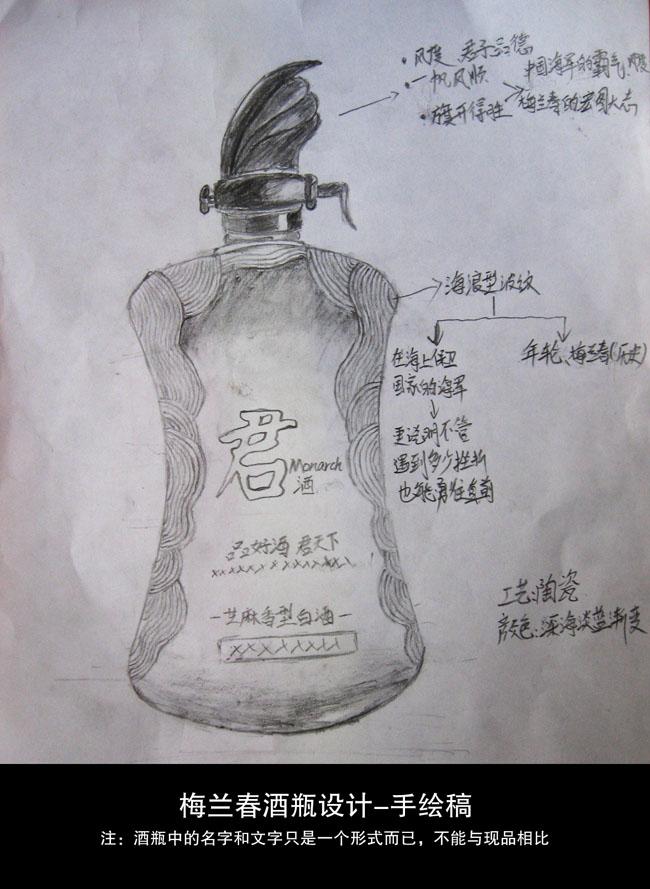 手绘洋酒瓶马克笔