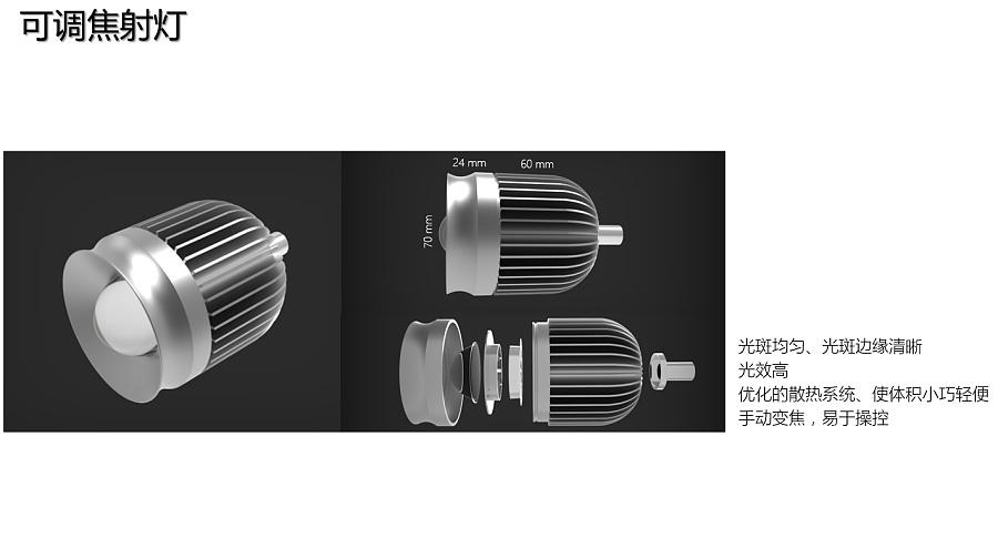 可调焦射灯|电子产品|工业/产品|shw7777