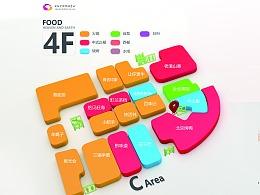 4F导视的设计