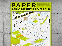 The Anatomy of Graphics : Paper