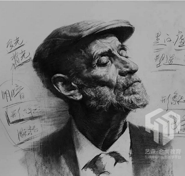 素描肖像 素描人物 铅笔画|墙绘\/立体画|其他|大