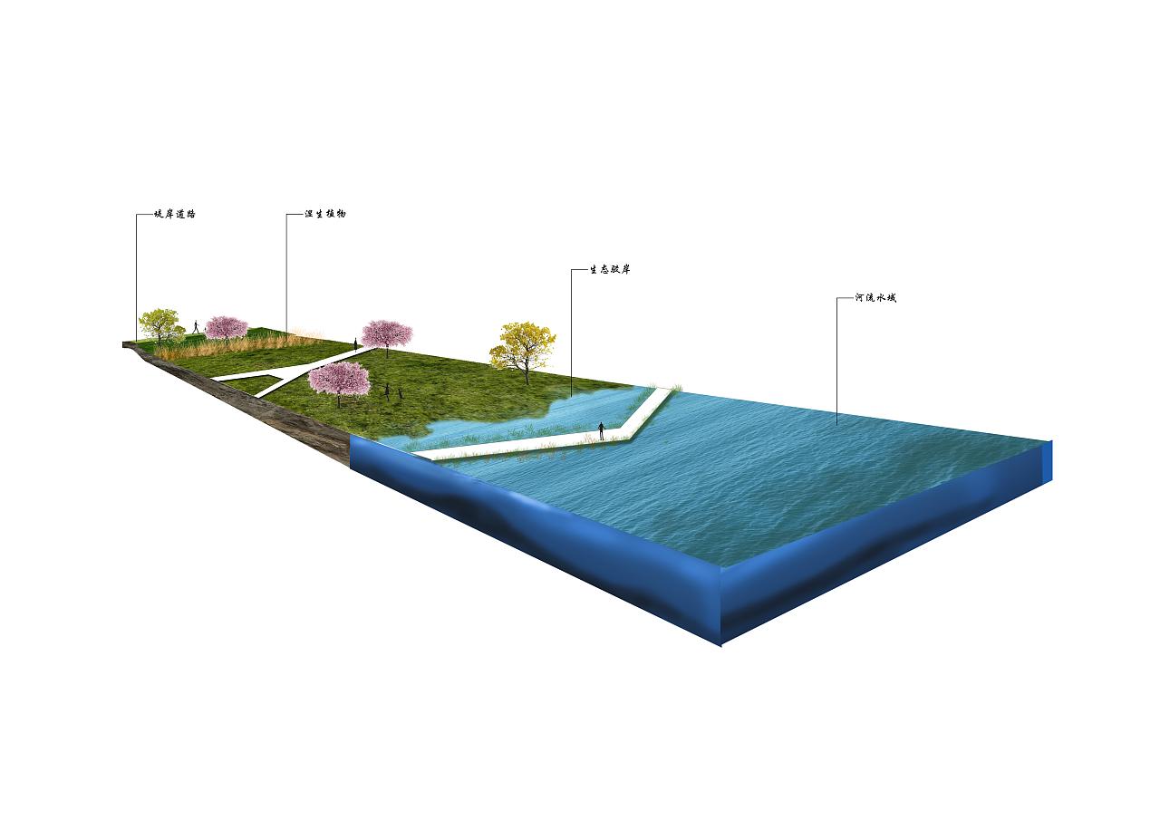 生态批驳岸剖析图|当空|景不清雅设计|蠢人院实行院长图片