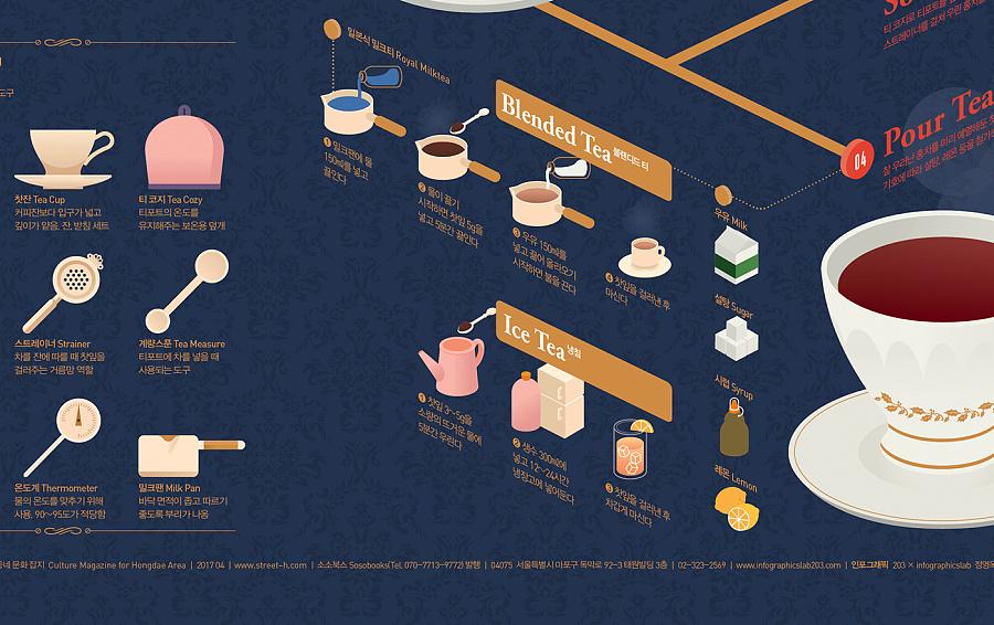 查看《1704 Black tea Infographic Poster》原图,原图尺寸:1400x881