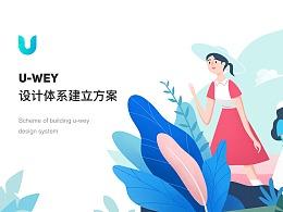 U-wey  设计体系建立方案