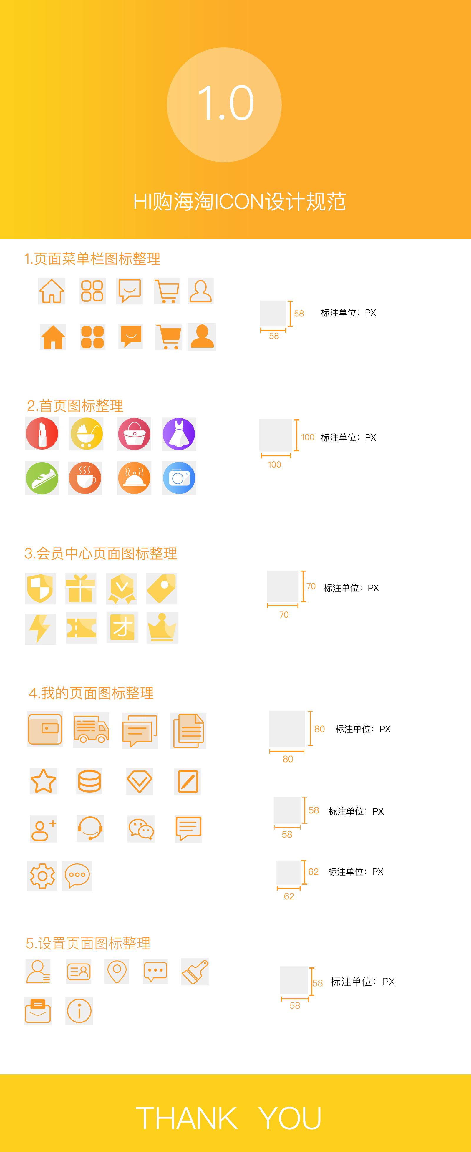 UI小屋v小屋规范图标室内设计图片