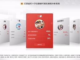 江西省红十字会大屏首页展示