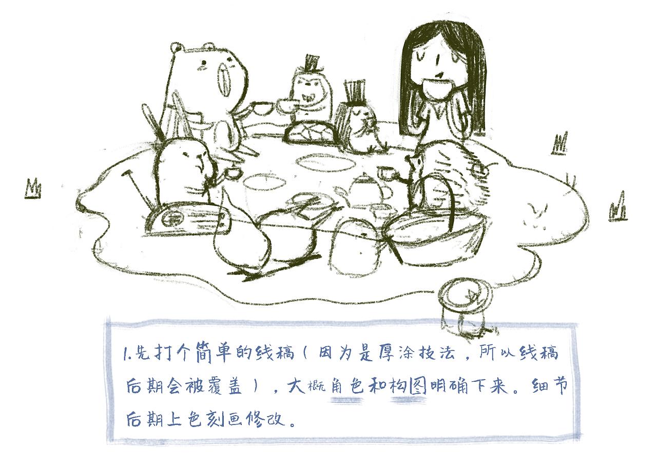 泡茶步骤 手绘图