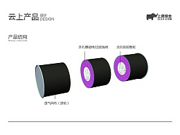 巨灵设计:汽车除味剂产品设计