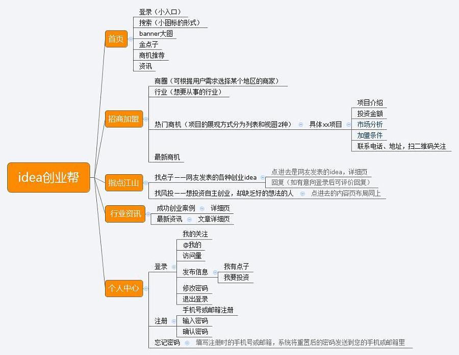 创业app思维导图|概念/原型|ui|zonx - 原创设计图片