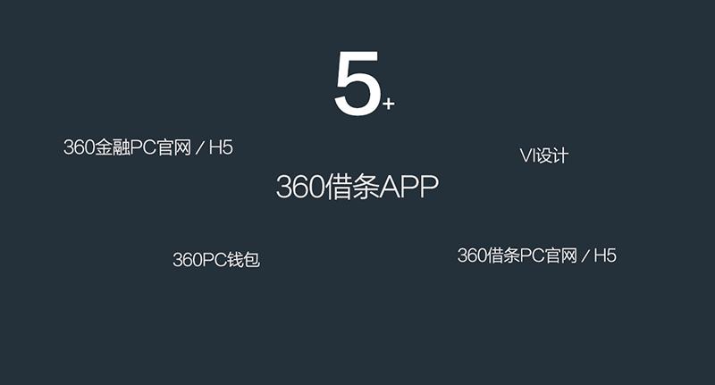 360借条设计总结 UI 观点 Daisychen311 - 原创