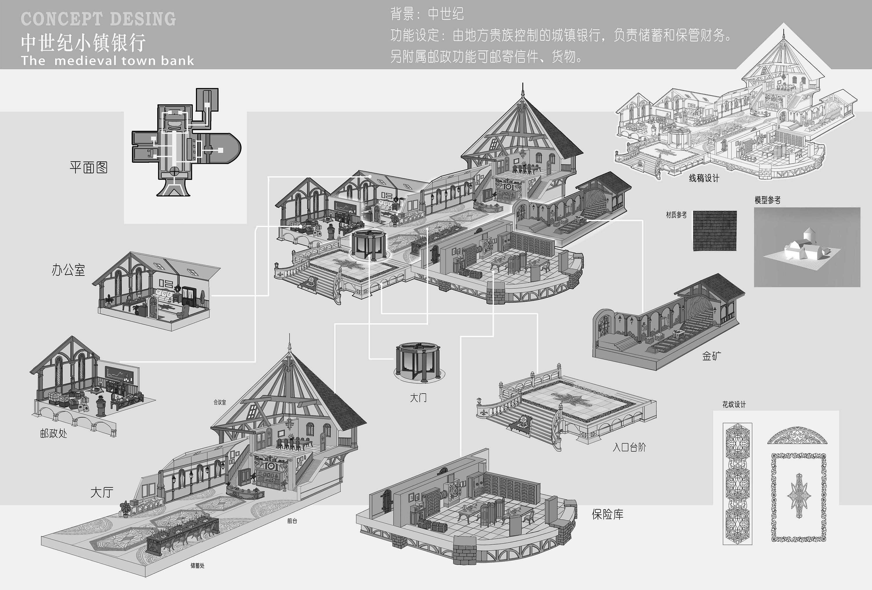 建筑线稿设计