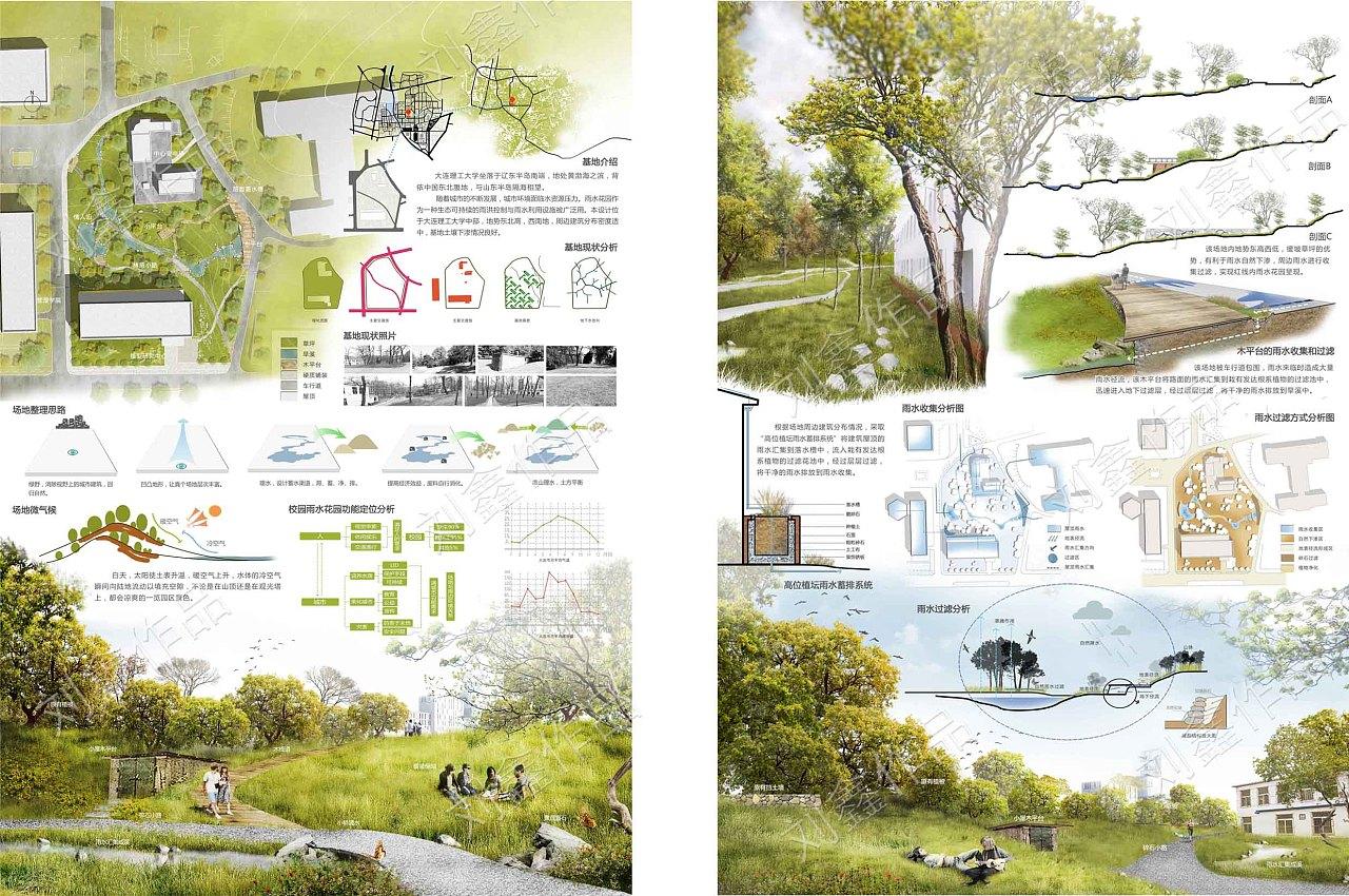 隙胞——基于lid模式的海绵校园景观设计图片