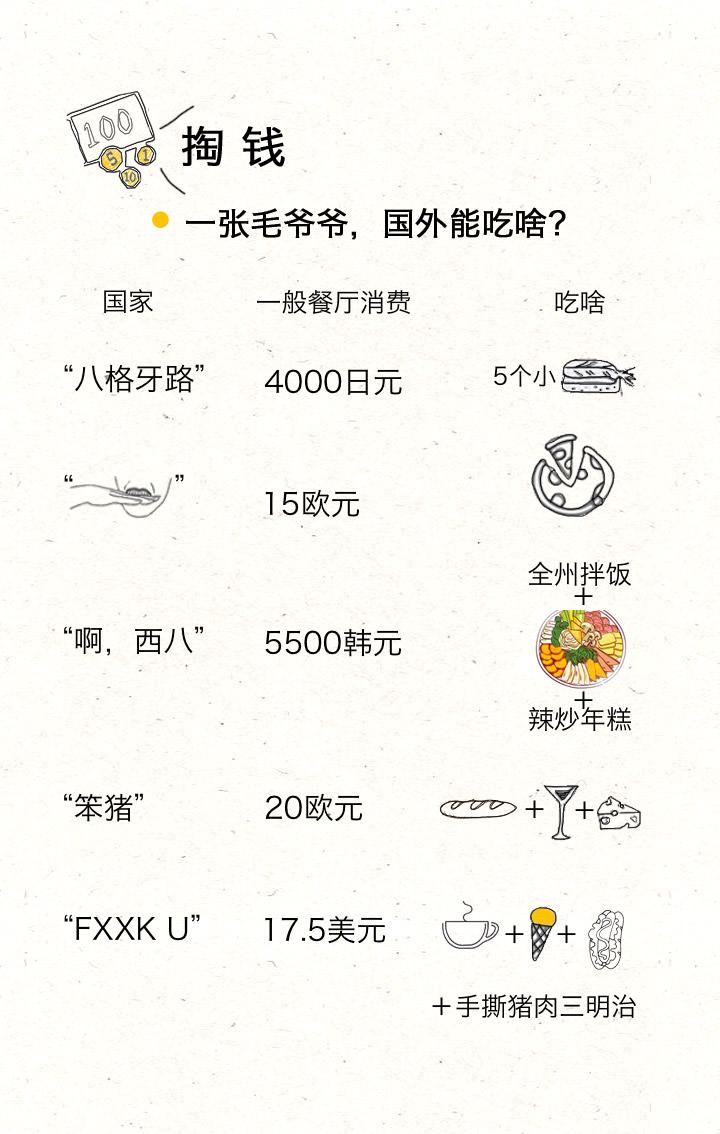 四万公里(出国v快车快车,翻译中文美食打实时美食苏黎世游记图片