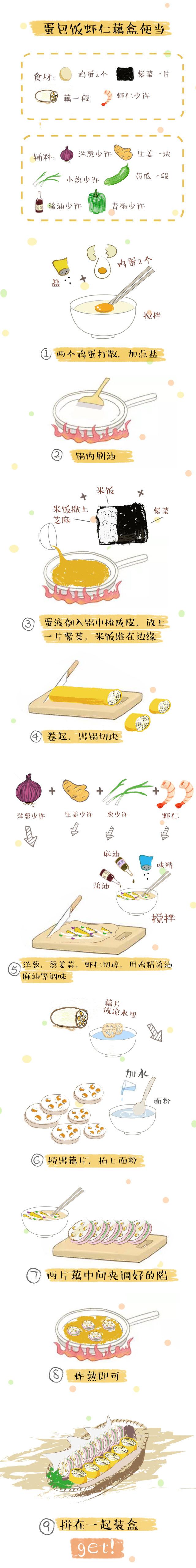 在家做饭的手绘图