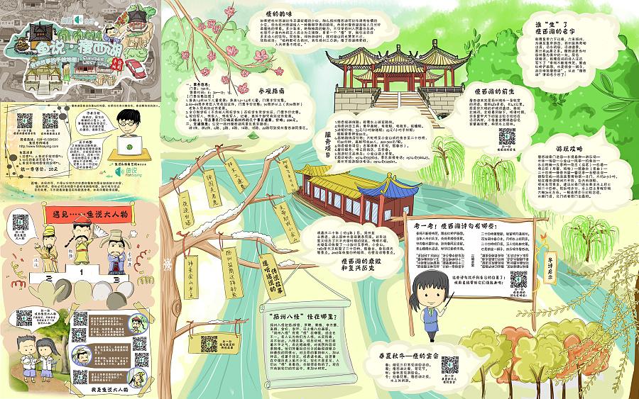 扬州瘦西湖景区手绘地图