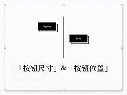 按鈕規范系列 - 「按鈕尺寸」與「按鈕位置」| 設計詳解