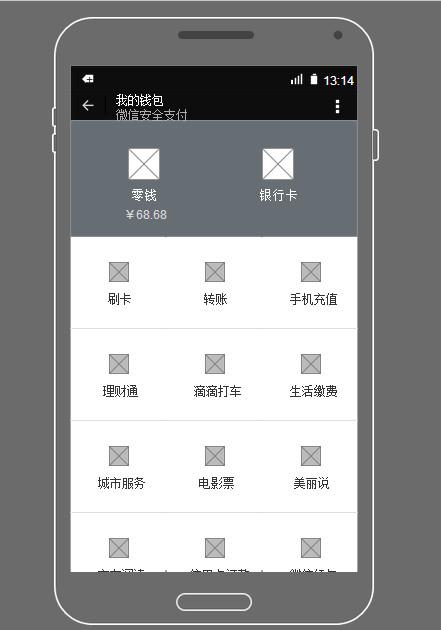 axure|流程/ue|gui|wangkiki