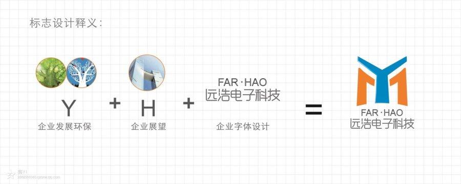 远浩品牌logo标志设计|干货|字体|李鑫设计-原平面陈列空间设计图片