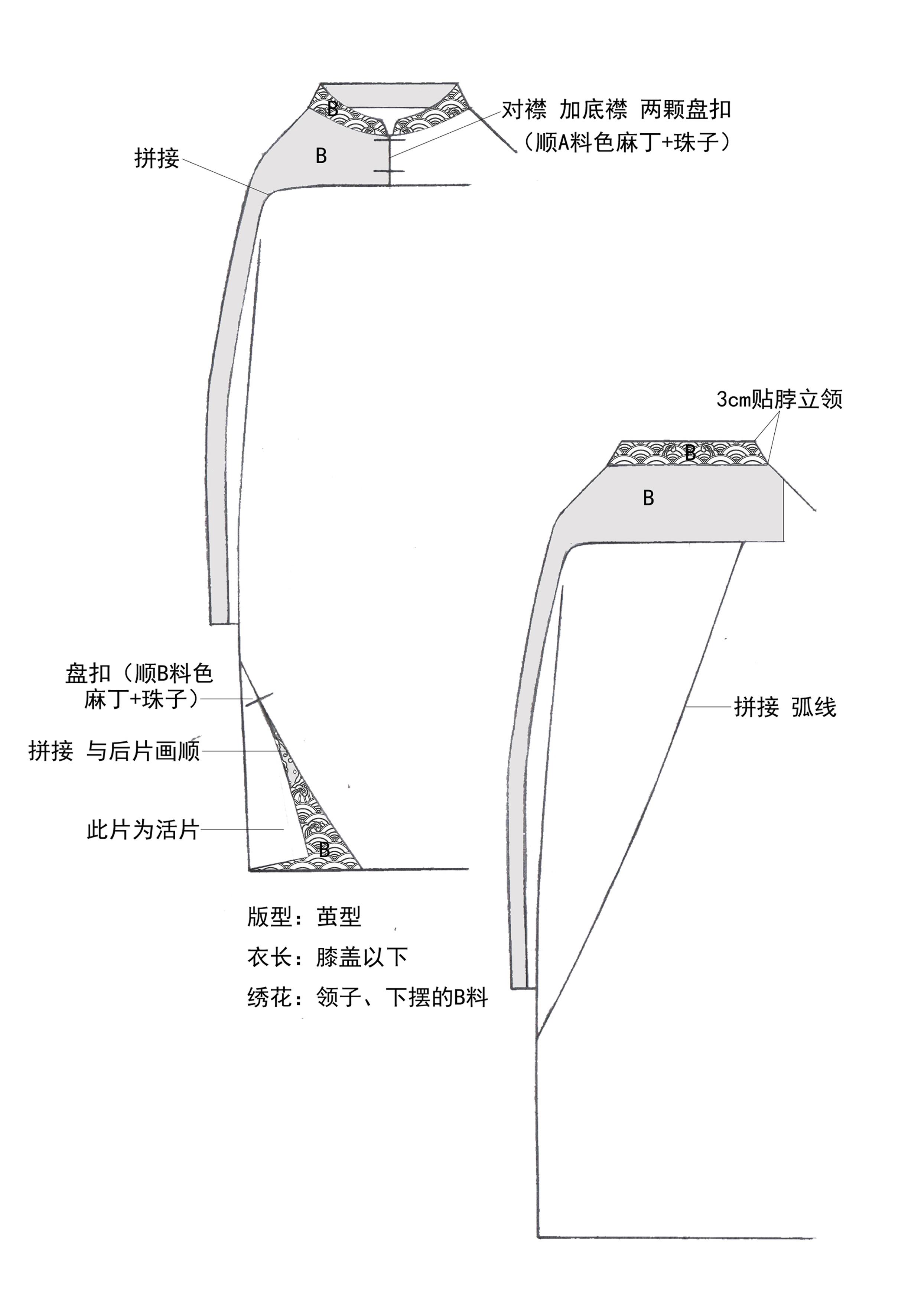 中式上衣(手绘款式图)
