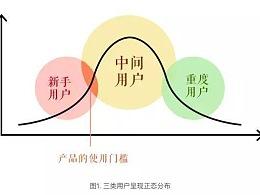 【连载】门槛-产品思维与2018送彩金白菜网大全思维(9)