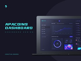 APACOINS——Dashboard