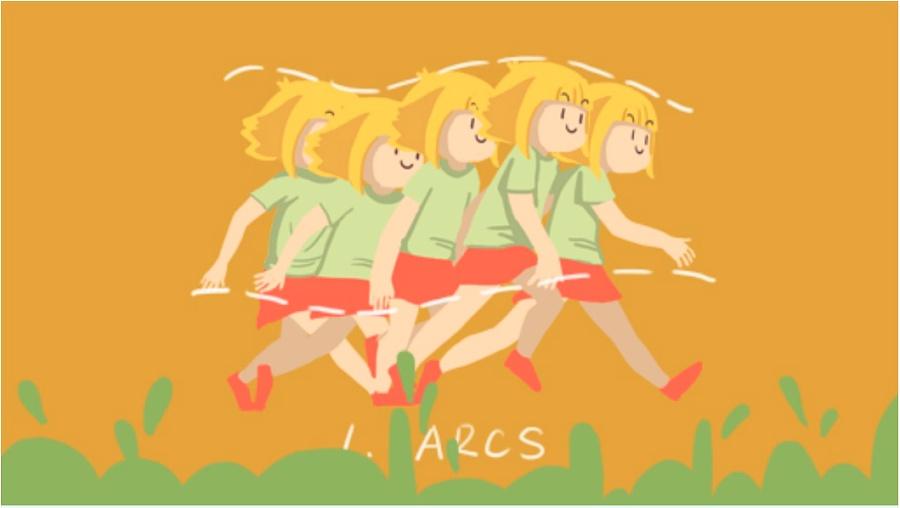查看《留学记,关于动画的12条运动规律》原图,原图尺寸:1059x598