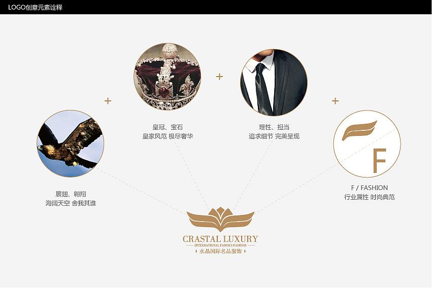 国际名品服饰 LOGO提案