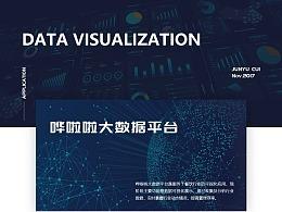 大屏设计——HBI大数据可视化平台